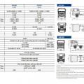 Thông số kỹ thuật Xe tải Hyundai HD260