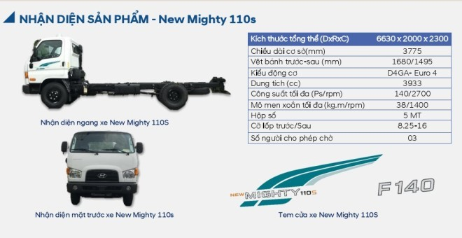 New Mighty 110S mui bạt