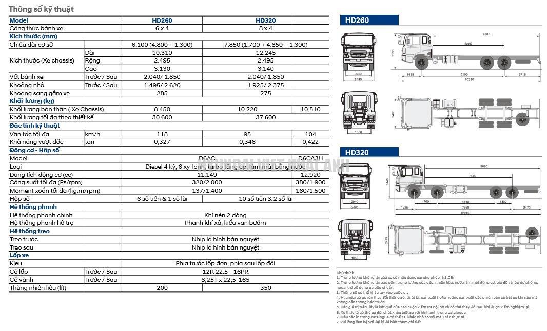 kich thuoc HD260-320