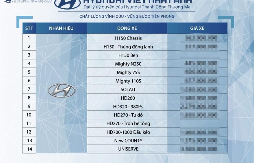 bảng giá xe tải hyundai 10-2019